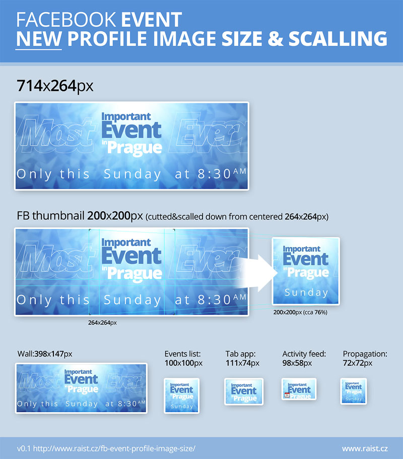 FB+Cover+Dimensions Facebook Event Profile Image : size and scale ...